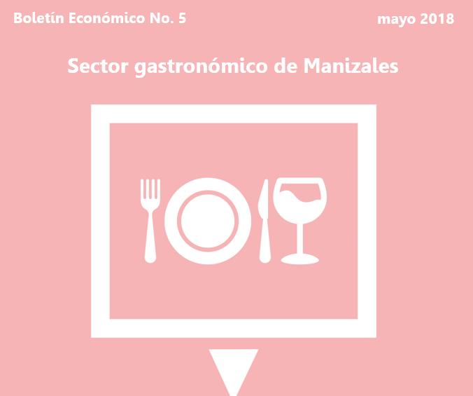 Sector Gastronómico de Manizales