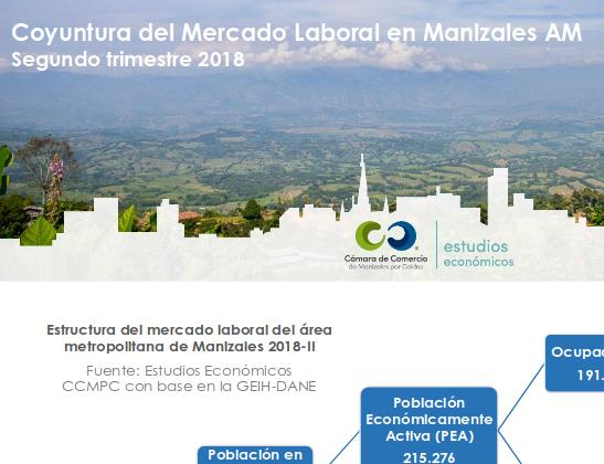 Boletín Trimestral Coyuntura del mercado laboral – Segundo trimestre 2018