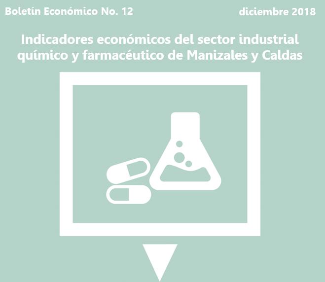 Indicadores económicos del sector industrial químico y farmacéutico de Manizales y Caldas
